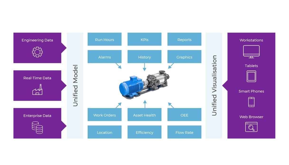 engine graphic